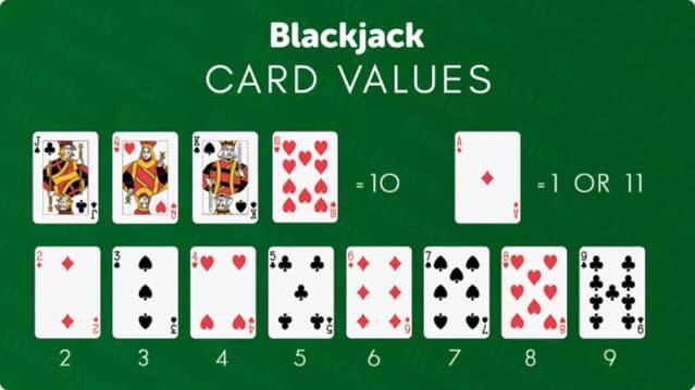 ブラックジャックの基本ルール